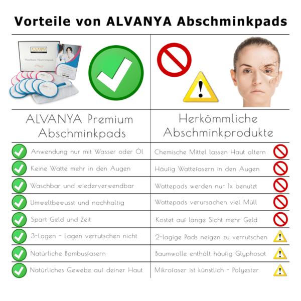 Benefits der ALVANYA Pads gegenüber herkömmlichen Wattepads und anderen Abschminkpads
