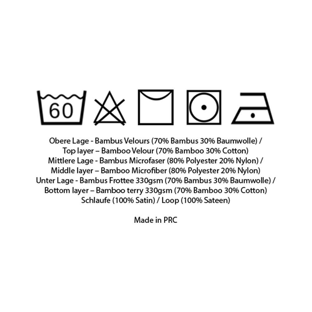 Textilkennzeichnung mit Waschanleitung
